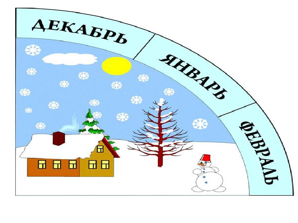 картинка для календаря погоды февраль вашем