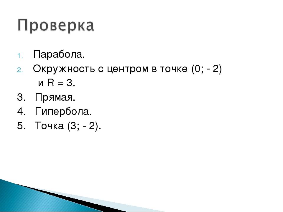 Парабола. Окружность с центром в точке (0; - 2) и R = 3. 3. Прямая. 4. Гиперб...