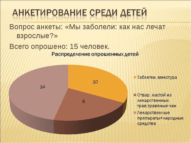 Вопрос анкеты: «Мы заболели: как нас лечат взрослые?» Всего опрошено: 15 чело...