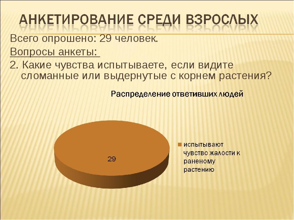 Всего опрошено: 29 человек. Вопросы анкеты: 2. Какие чувства испытываете, есл...