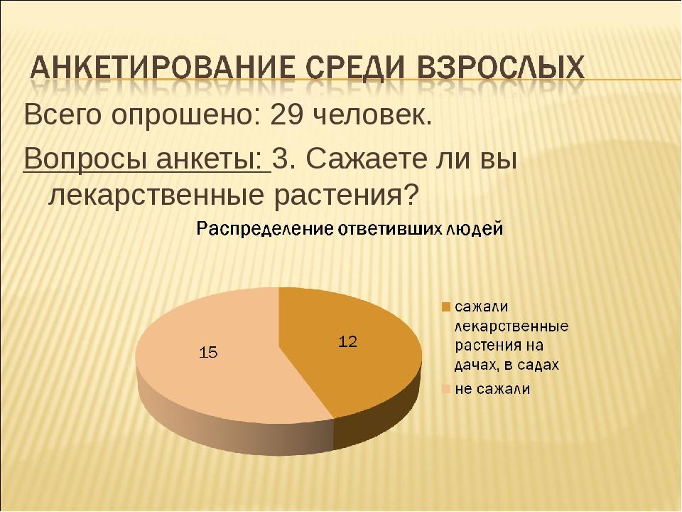 Всего опрошено: 29 человек. Вопросы анкеты: 3. Сажаете ли вы лекарственные ра...