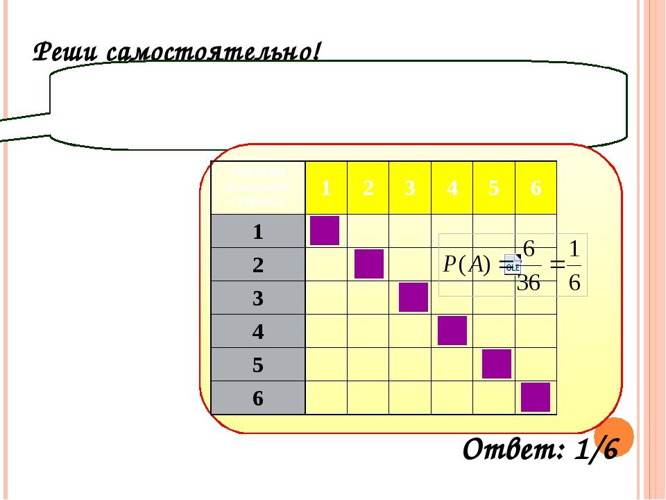 Реши самостоятельно! Игральный кубик бросают дважды. Найдите вероятность того...