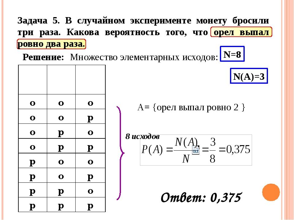 Решение: Множество элементарных исходов: N=8 A= {орел выпал ровно 2 } N(А)=3...