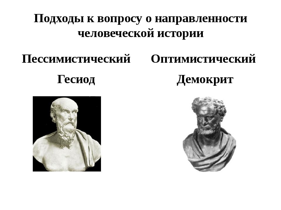 Подходы к вопросу о направленности человеческой истории Пессимистический Геси...