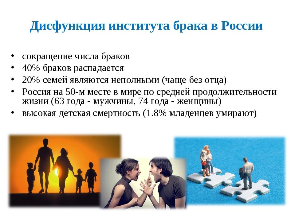 Дисфункция института брака в России сокращение числа браков 40% браков распад...