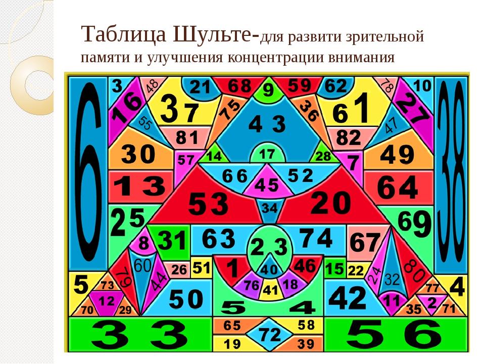 Таблица Шульте-для развити зрительной памяти и улучшения концентрации внимания