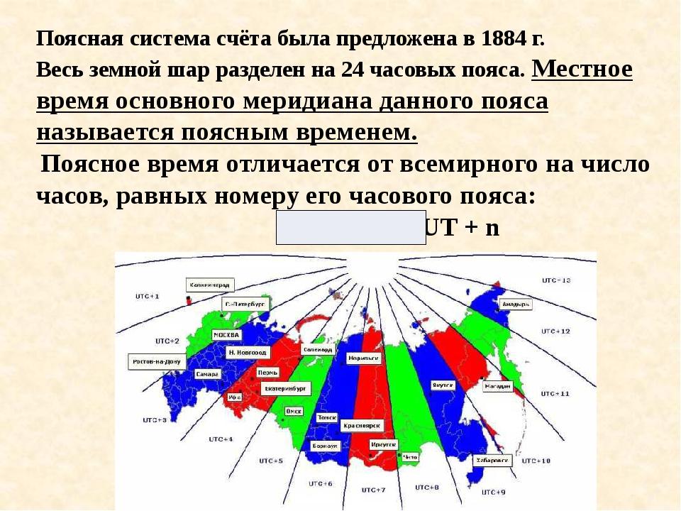 Поясная система счёта была предложена в 1884 г. Весь земной шар разделен на 2...