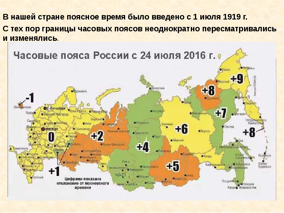 В нашей стране поясное время было введено с 1 июля 1919 г. С тех пор границы...