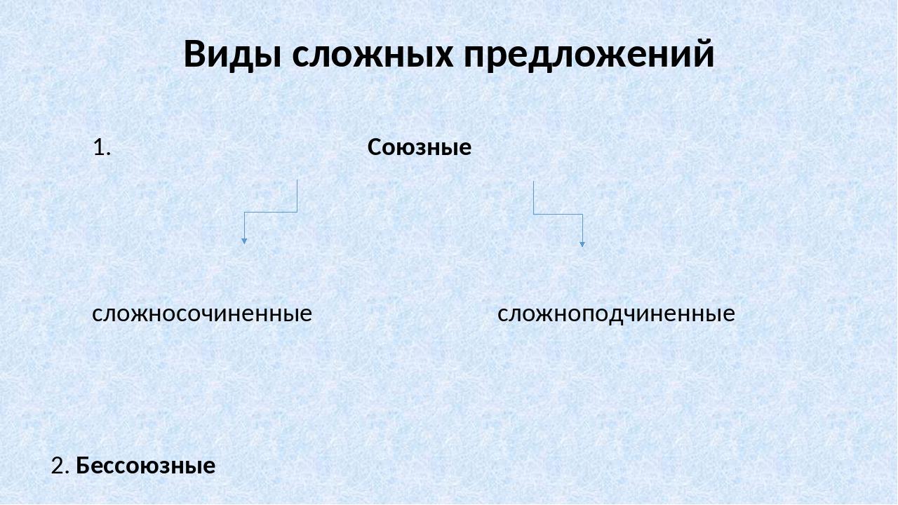 Виды сложных предложений 1. Союзные сложносочиненные сложноподчиненные 2. Бес...