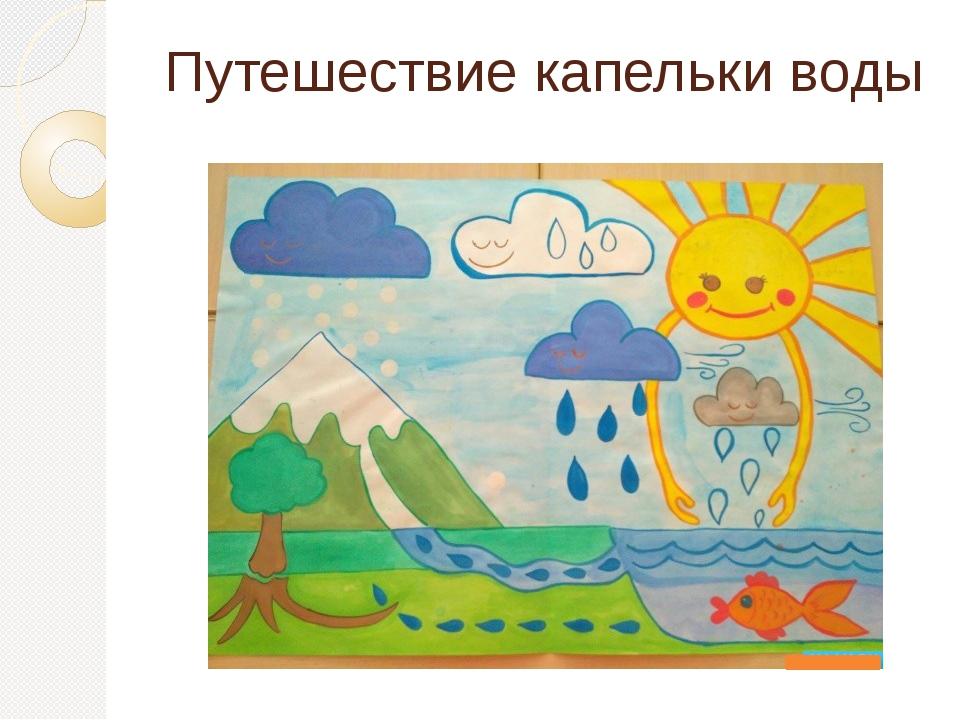 Картинки путешествие капельки воды в природе