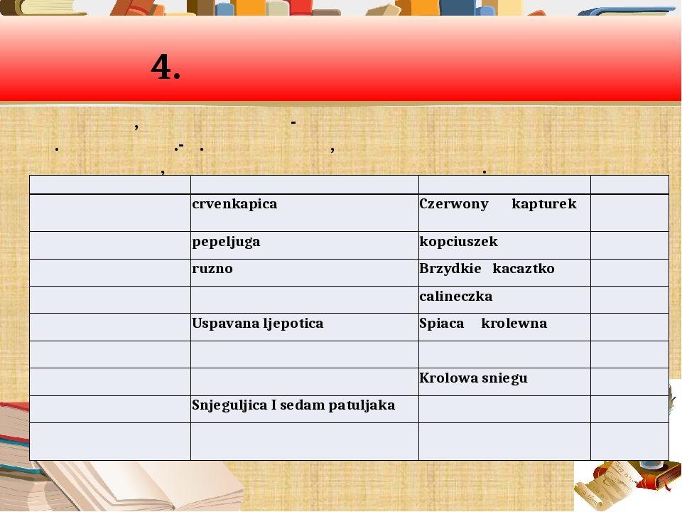 4. ПЕРЕВОДЧИКИ Угадайте, как звучат по-русски названия известных сказок Ш. П...