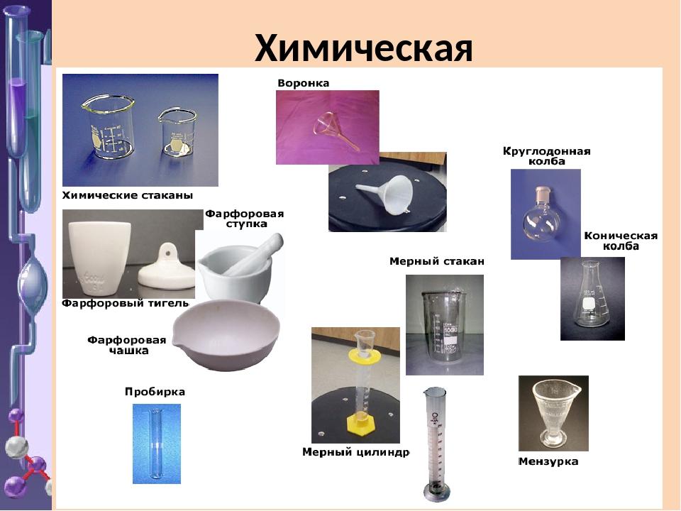 Название химических посуд с картинками