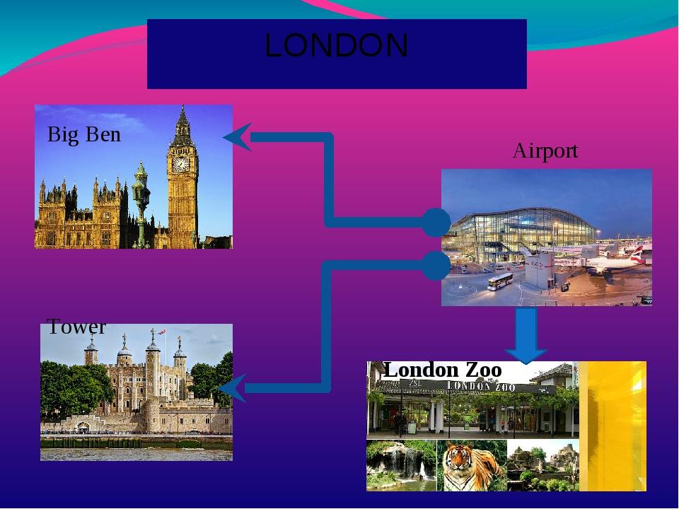 LONDON Airport Big Ben Tower London Zoo