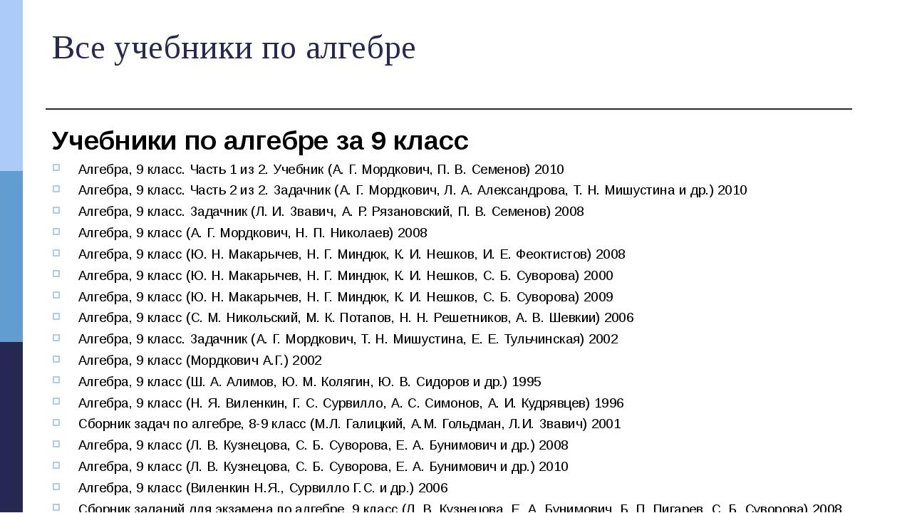 Все учебники по алгебре Учебники по алгебре за 9 класс Алгебра, 9 класс. Част...