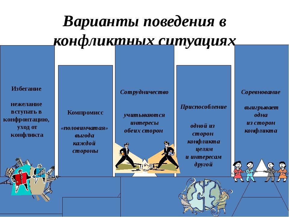 Варианты поведения в конфликтных ситуациях Избегание нежелание вступать в кон...