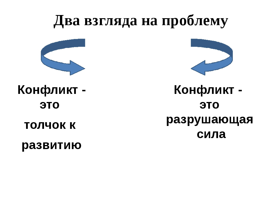 Два взгляда на проблему Конфликт - это толчок к развитию Конфликт - это разр...