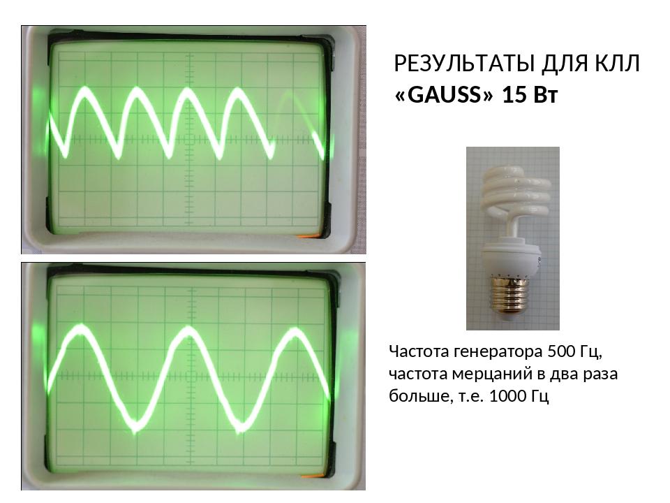 Частота генератора 500 Гц, частота мерцаний в два раза больше, т.е. 1000 Гц Р...