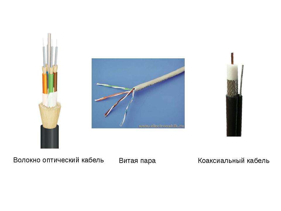 Витая пара Коаксиальный кабель Волокно оптический кабель