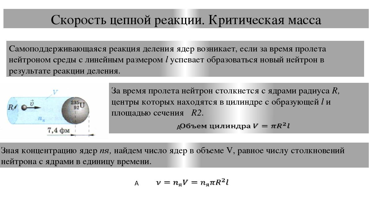 Использованные материалы 1. Касьянов В.А. Физика . 11 кл. Профильный уровень:...