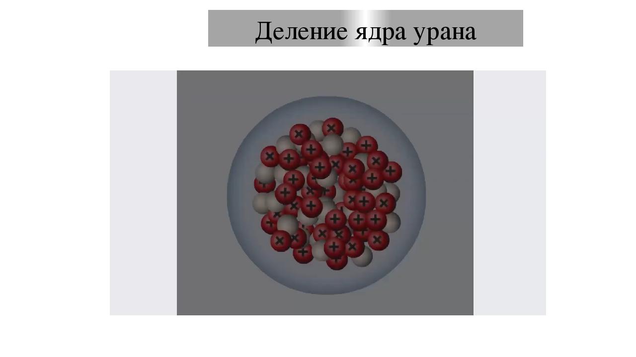 Цепная реакция деления ядра урана Любой из двух нейтронов второго поколения,...