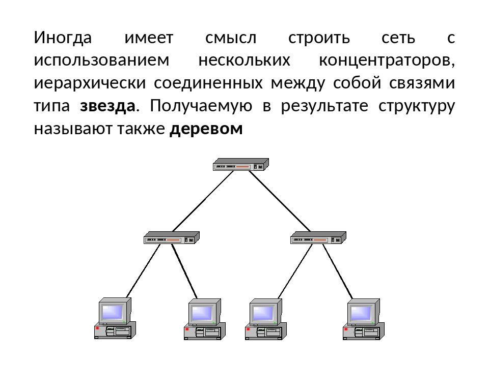 Иногда имеет смысл строить сеть с использованием нескольких концентраторов, и...