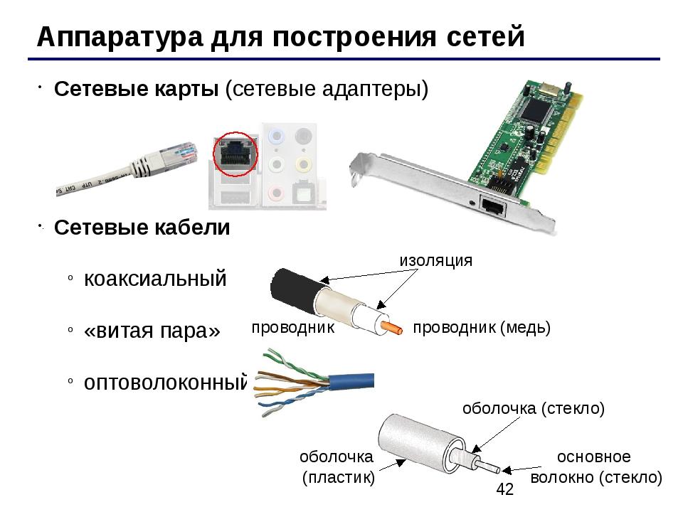 Аппаратура для построения сетей Сетевые карты (сетевые адаптеры) Сетевые каб...