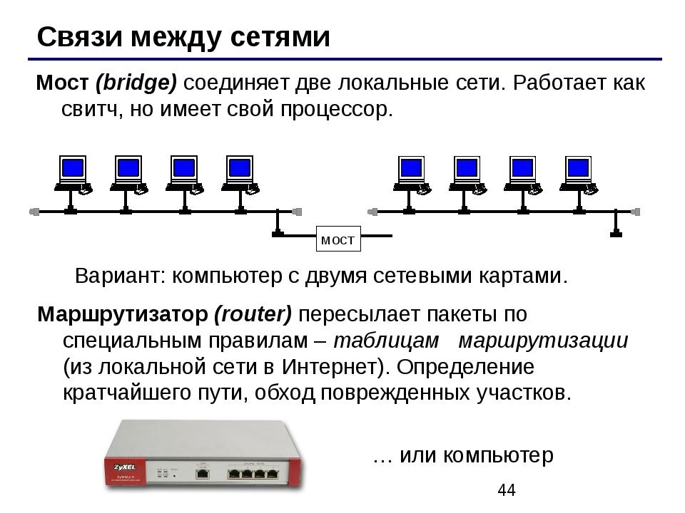 Связи между сетями Мост (bridge) соединяет две локальные сети. Работает как...