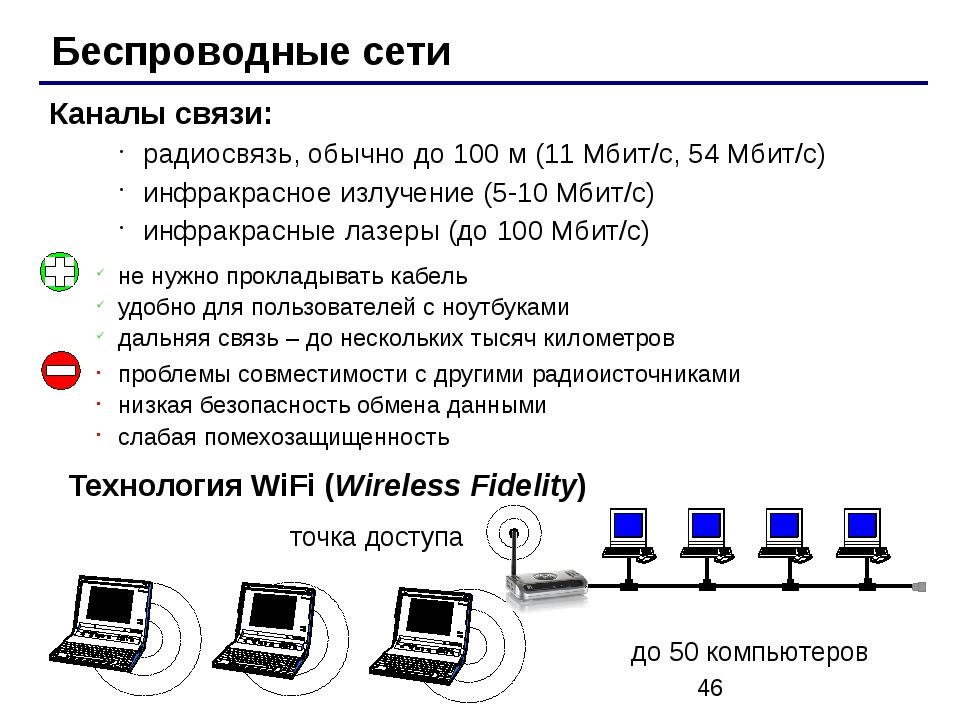 Беспроводные сети Каналы связи: радиосвязь, обычно до 100 м (11 Мбит/c, 54 М...