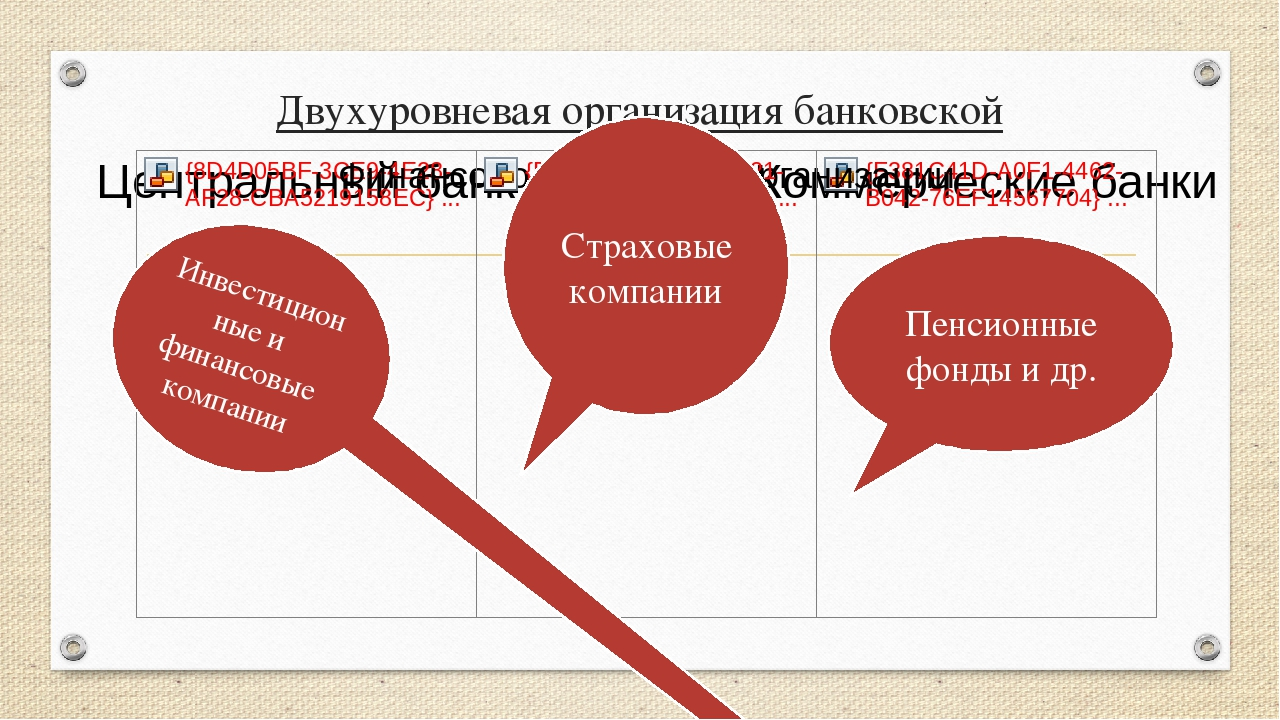 Двухуровневая организация банковской системы Страховые компании Инвестиционны...
