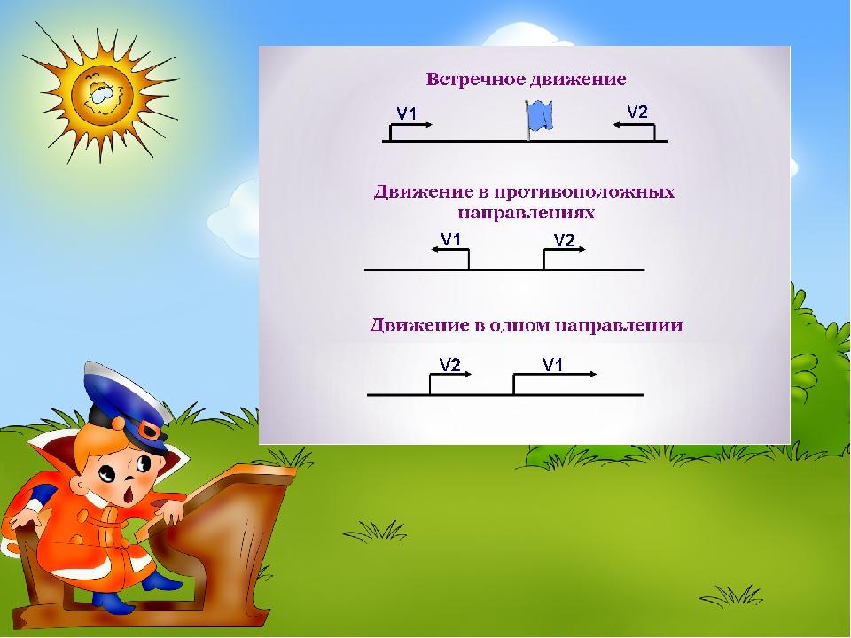 11 Что не является единицей длины? миллиметркилограмм километр сантиметр