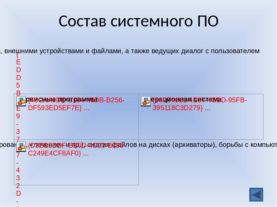 Системное ПО Комплекс программ, которые обеспечивают управление компонентами...