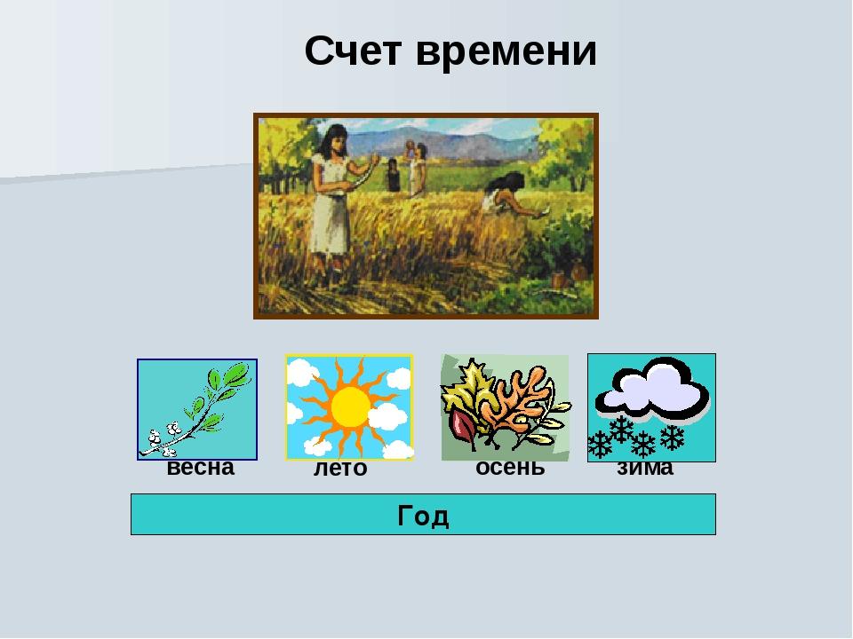 Счет времени Год весна лето осень зима