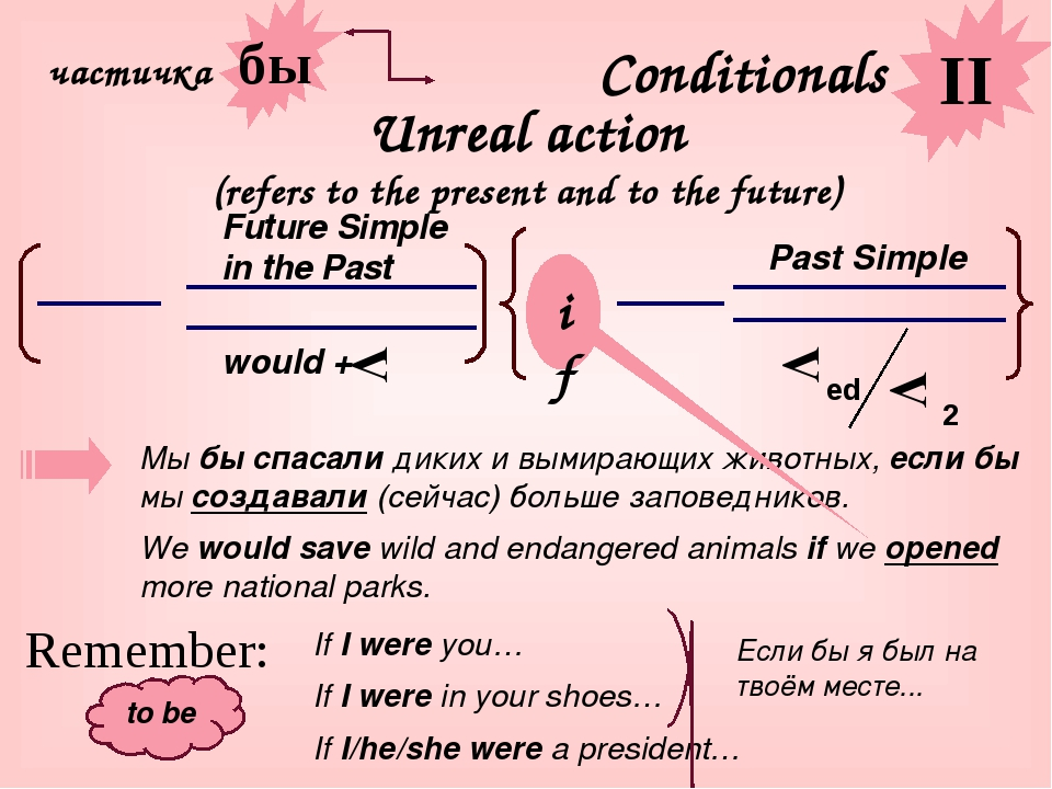 Unreal action (refers to the present and to the future) V II Мы бы спасали ди...