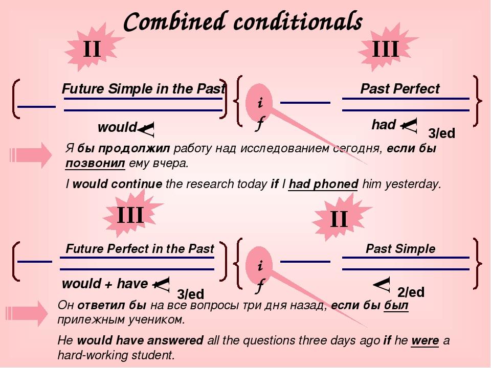 Combined conditionals Я бы продолжил работу над исследованием сегодня, если б...