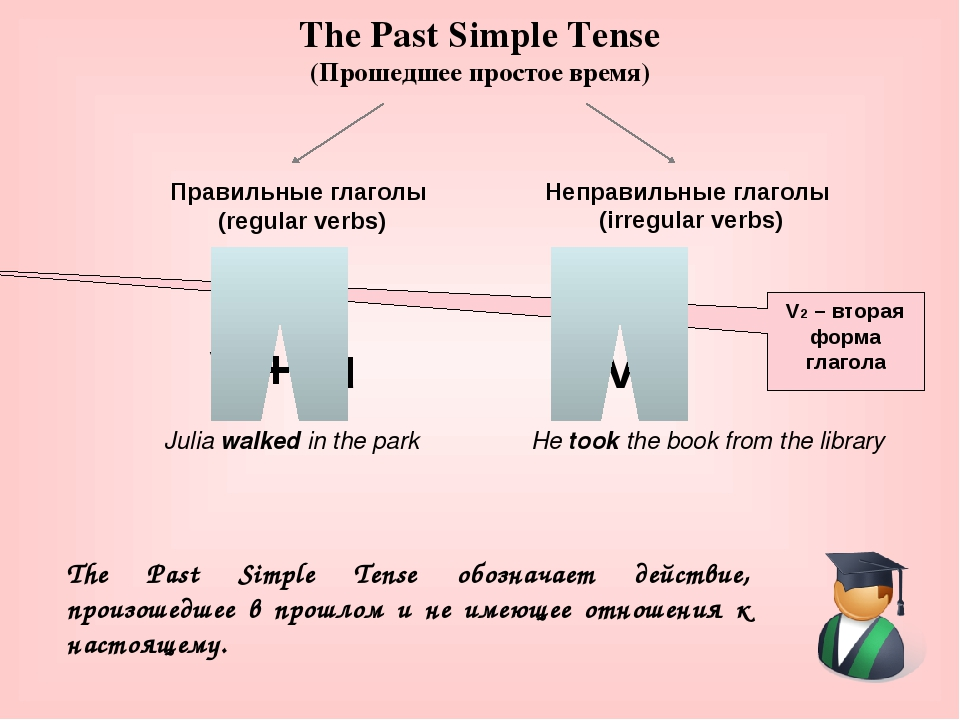 The Past Simple Tense (Прошедшее простое время) The Past Simple Tense обознач...