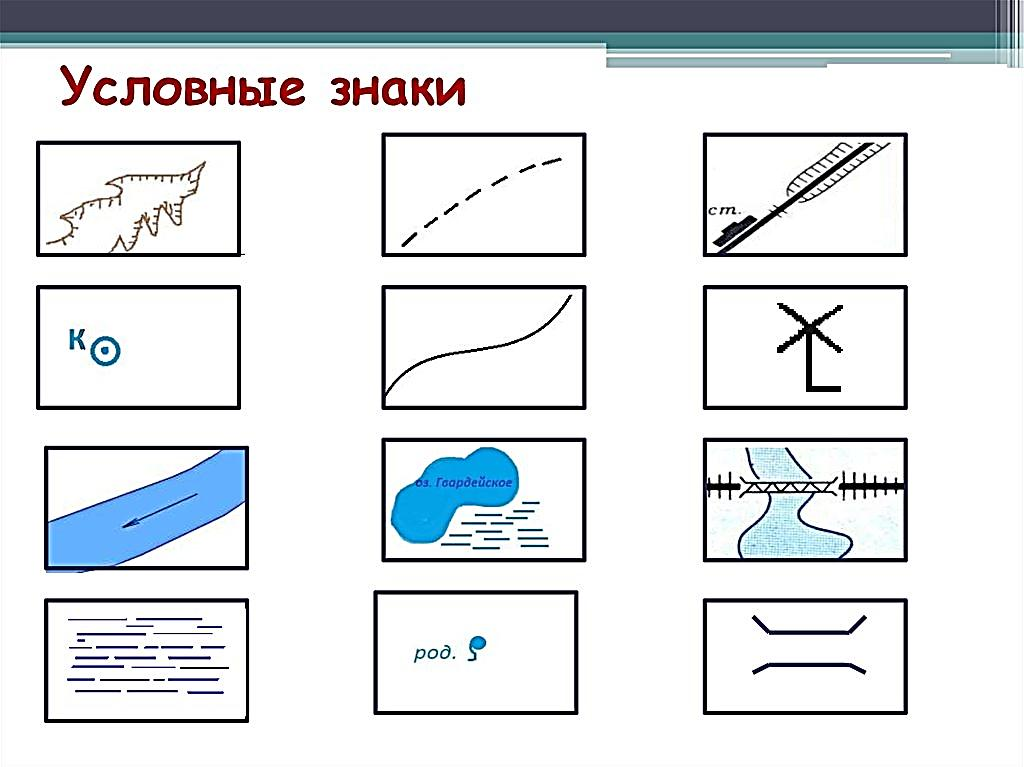 Картинки и названия условных знаков географических карт