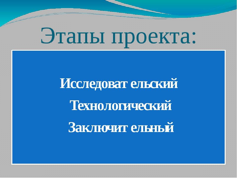 Этапы проекта: Исследовательский Технологический Заключительный