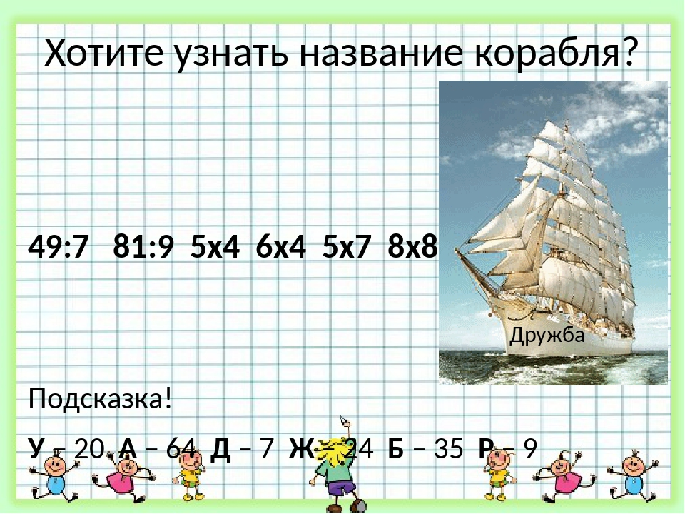 Хотите узнать название корабля? 49:7 81:9 5х4 6х4 5х7 8х8 Подсказка! У – 20 А...