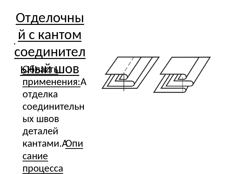 Отделочный с кантом соединительный шов Область применения:отделка соединител...
