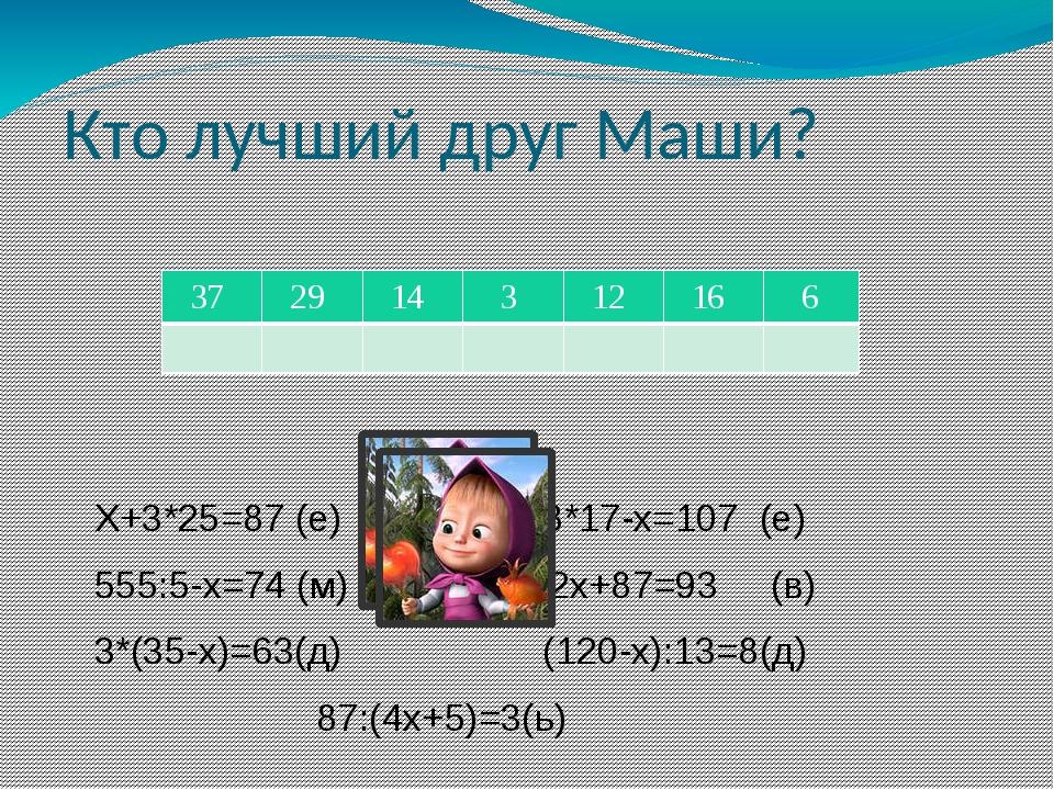 Кто лучший друг Маши? Х+3*25=87 (е) 8*17-х=107 (е) 555:5-х=74 (м) 2х+87=93 (в...