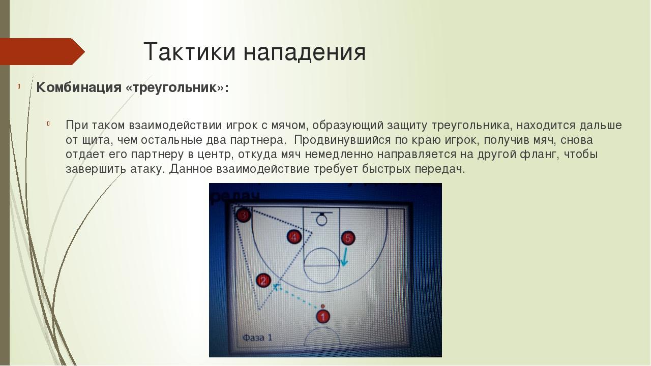 Тактики нападения При таком взаимодействии игрок с мячом, образующий защиту т...