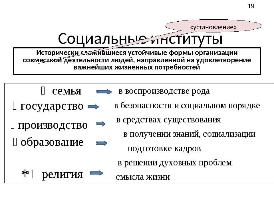 Социальные институты Исторически сложившиеся устойчивые формы организации со...