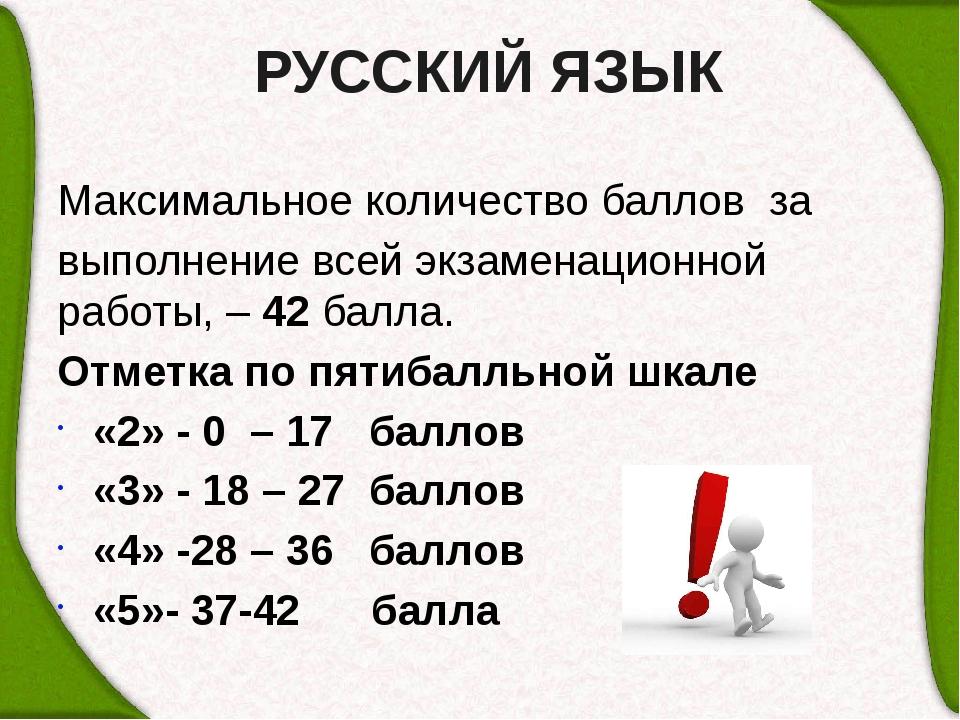 РУССКИЙ ЯЗЫК Максимальное количество баллов за выполнение всей экзаменационн...