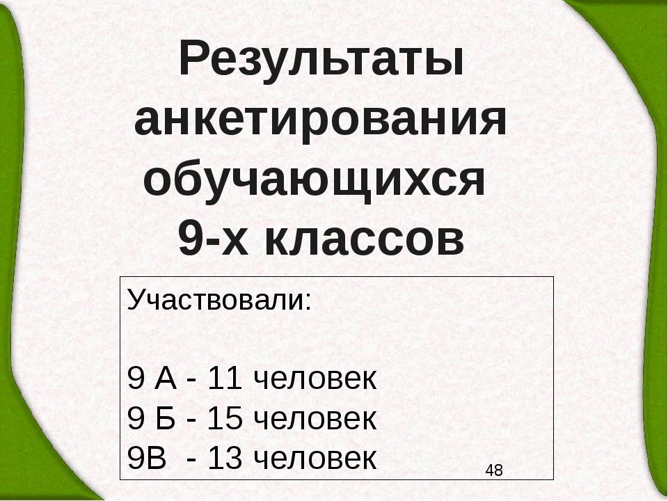 Результаты анкетирования обучающихся 9-х классов Участвовали: 9 А - 11 челове...