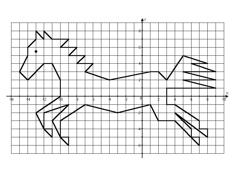 для картинки дракона координатная плоскости лечебной травы