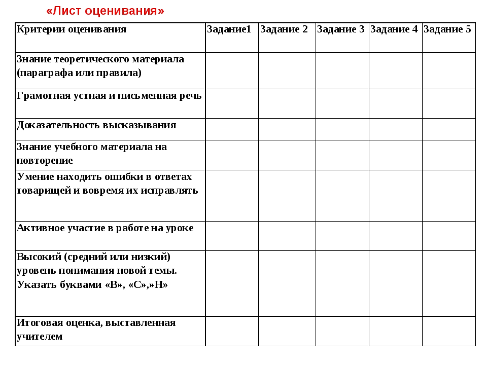 «Лист оценивания» Критерии оцениванияЗадание1Задание 2Задание 3Задание 4...