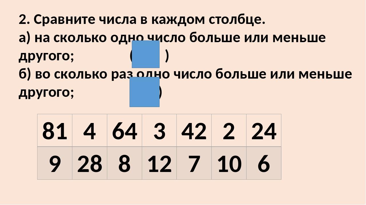 2. Сравните числа в каждом столбце. а) на сколько одно число больше или меньш...