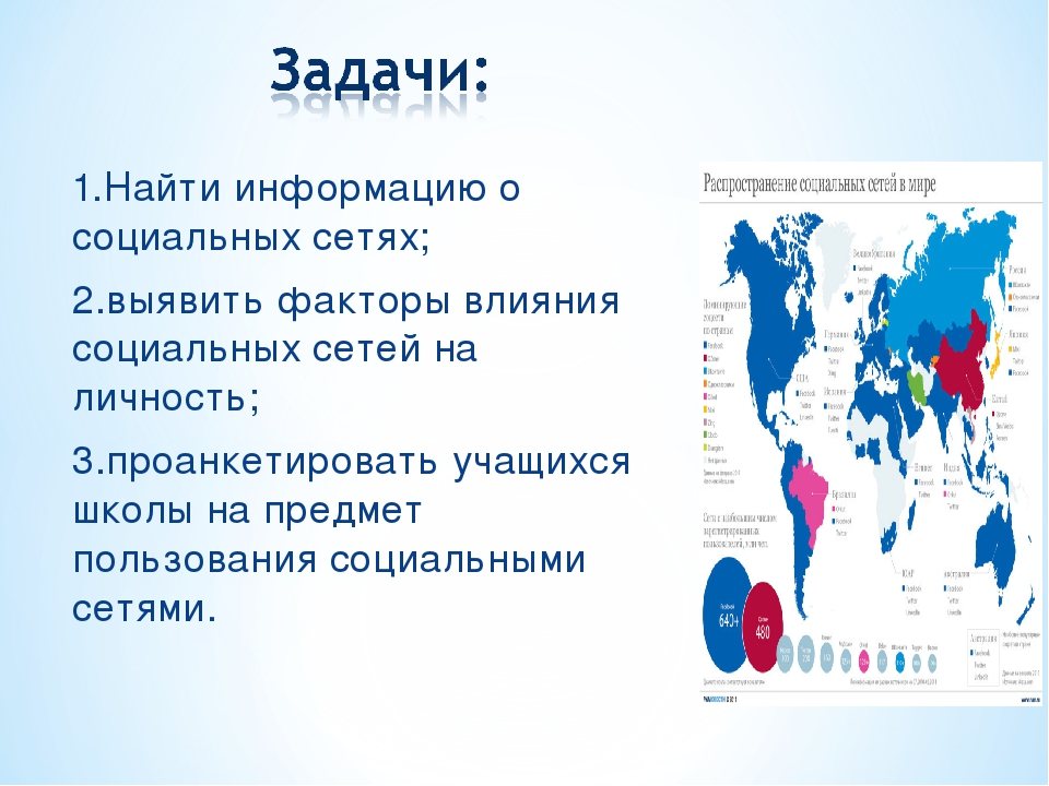 1.Найти информацию о социальных сетях; 2.выявить факторы влияния социальных с...