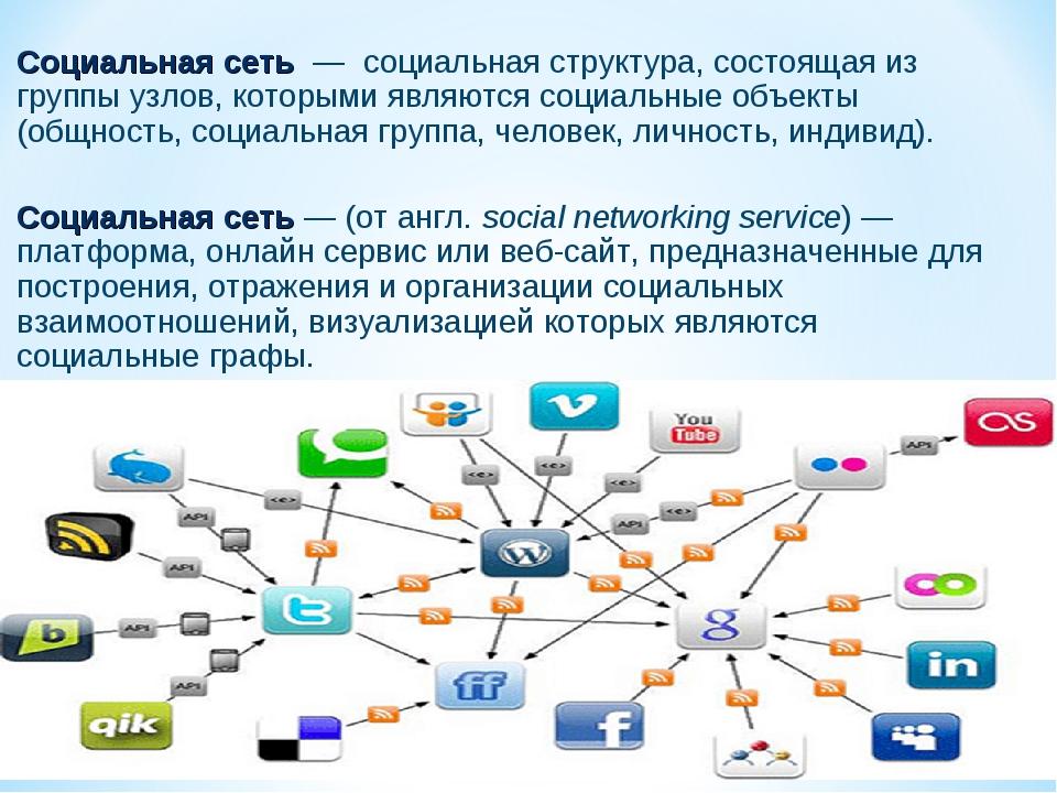 Социальная сеть— социальная структура, состоящая из группы узлов, которыми...