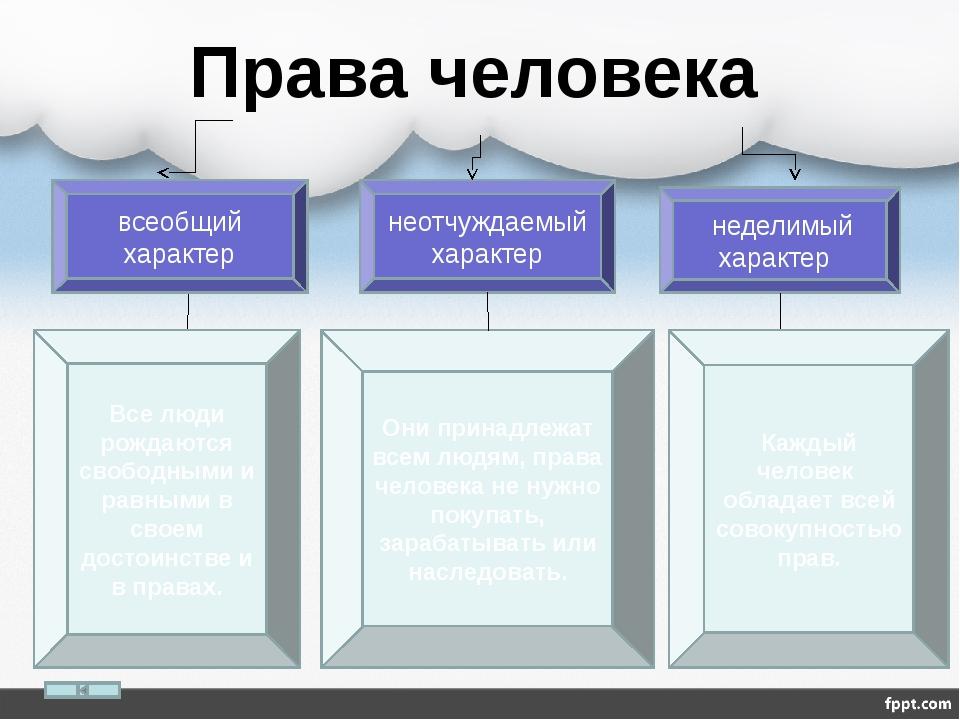 Словарь Конвенция – соглашение, носящее обязательный характер для стран, прис...